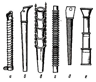 Семяпроводы (виды)