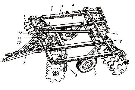 БДТ-3 борона дисковая тяжёлая
