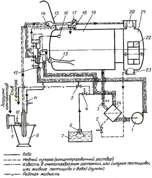 агрегат АПЖ-12 (гидравлическая схема)