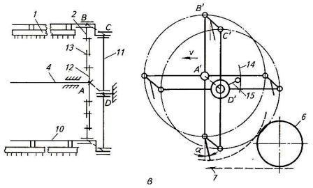 эксцентриковое мотовило (схема)
