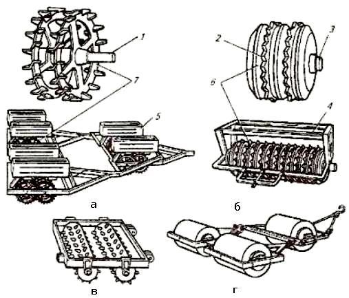 Катки (виды, типы, устройство катков)