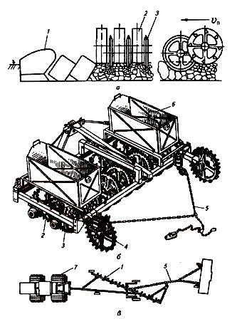 Комбинированный пахотный агрегат