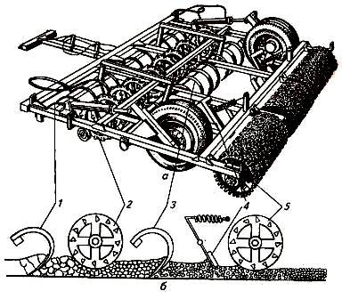 Комбинированный почвообрабатывающий агрегат РВК-3,6