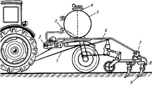 машина АБА-0,5М для внесения жидкого аммиака