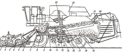рабочий процесс комбайна «Дон-1500Б»