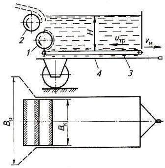 рабочий процесс навозоразбрасывателя (схема)