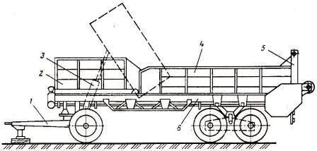 разбрасыватель удобрений ПРТ-16М