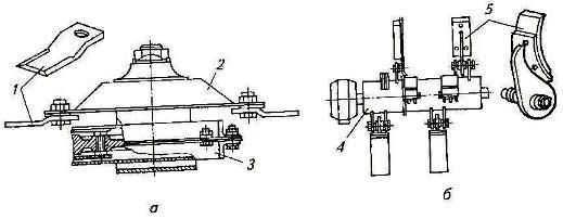 ротационные режущие аппараты