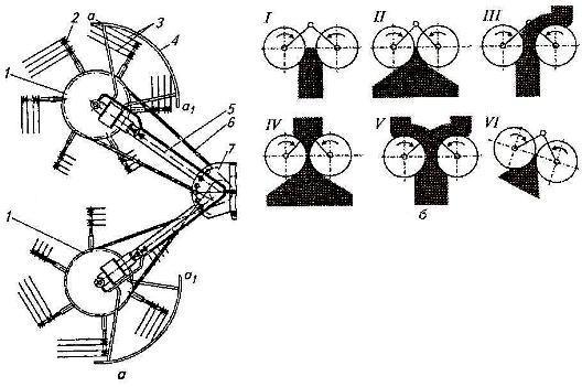 роторные грабли ПН-600