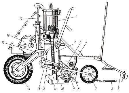 Сеялка ССТ-12Б (схема)