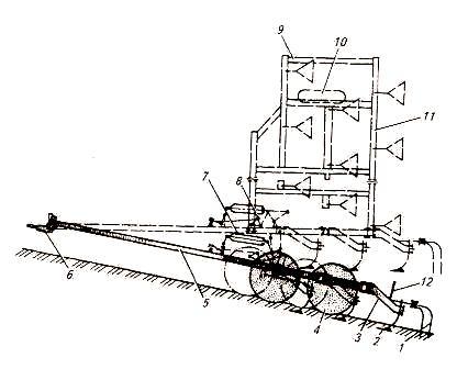 Схема 3. Культиватор КШУ-12