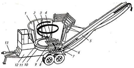 схема измельчителя грубого корма ИРТ-165-01