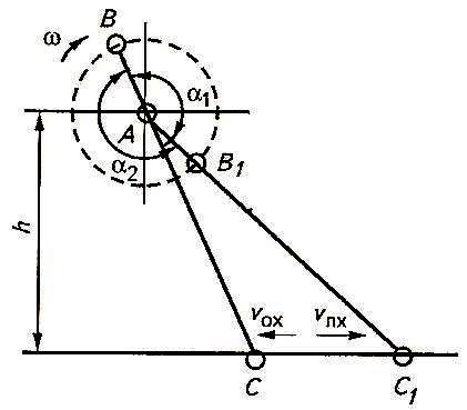 схема к обоснованию скорости движения ножа при прямом и обратном ходах