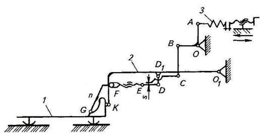 схема механизма подвески пальцевого бруса косилки