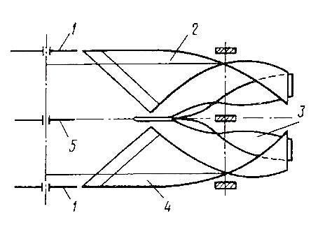 Схема модуля фронтального плуга