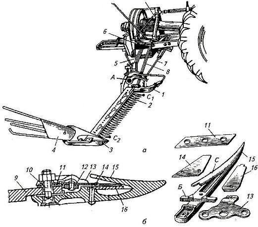 схема навесной косилки КС-Ф-2,