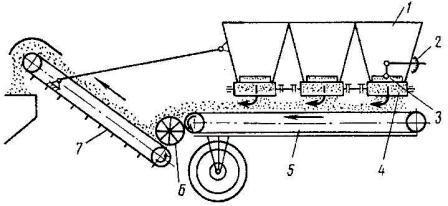 схема рабочего процесса тукосмесительной установки УТМ-30