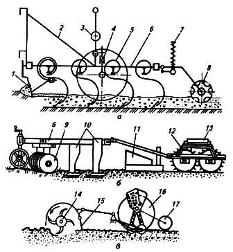 Схемы комбинированных агрегатов