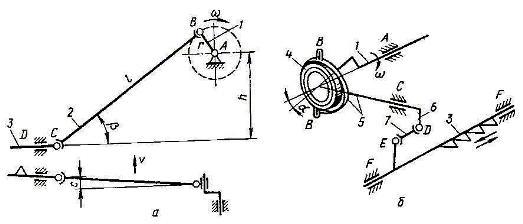 схема механизмов привода ножа
