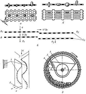 Схемы устройств, разделяющих зерно по геометрическим размерам