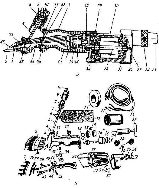 устройство стригальной машинки МСУ-200