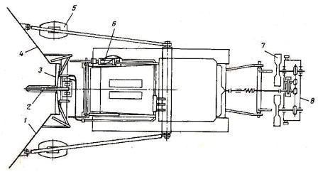 валкователь-разбрасыватель РУН-15Б