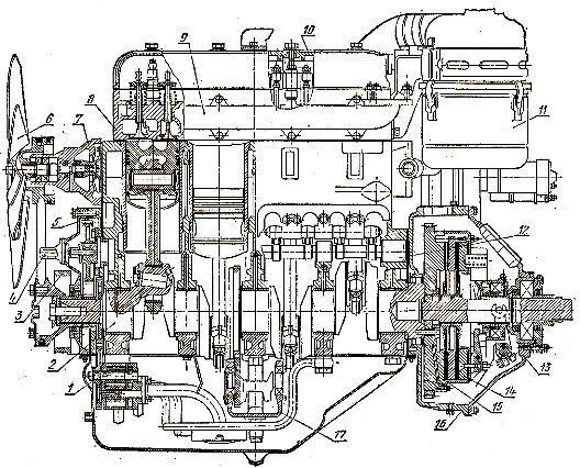 двигатель А-41 продольный