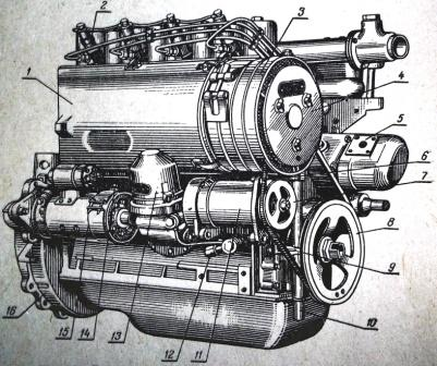 Радиатор трактора МТЗ-80 | Советские мотоциклы