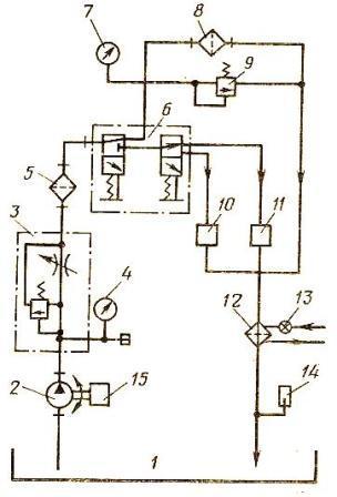 Гидравлическая схема стенда