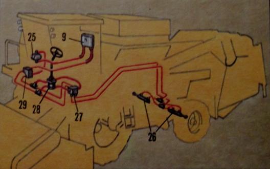 Гидросистема рулевого управления комбайна «Дон»