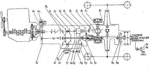 кинематическая схема трактора