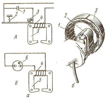 Определение виткового замыкания обмотки статора при помощи дефектоскопа ПДО-1