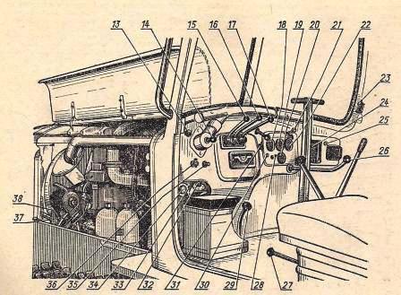 ДТ-75М (оборудованного