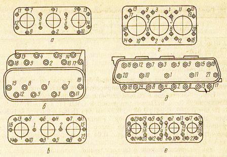 Последовательность затяжки гаек крепления головок цилиндров двигателей