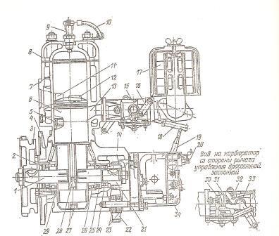 Устройство пускового двигателя