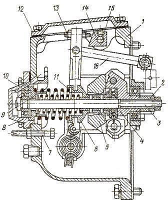 регулятор РБ-750 (насосы типа 4ТН-8,5х10)