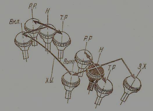 Схема переключения рядов