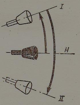 Схема положений рычага включения приводной шестерни и муфты сцепления редуктора пускового двигателя