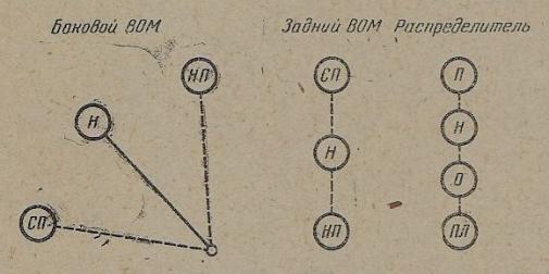 Схема положений рычагов