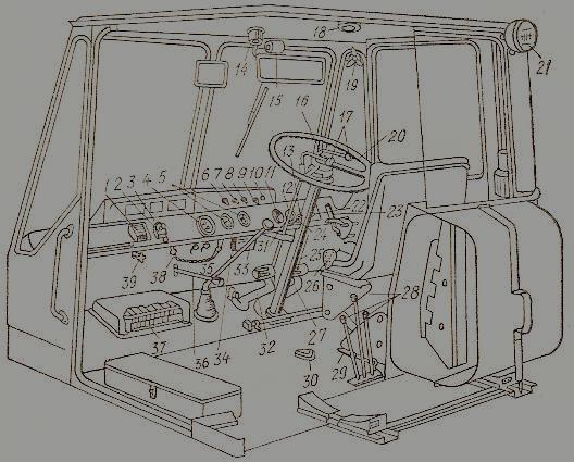 Органы управления и контрольные приборы трактора Т-150