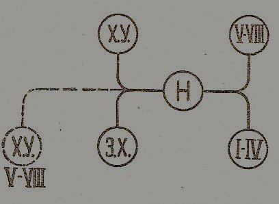 Схема переключения рядов на
