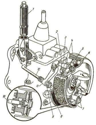 Ручной тормоз автомобиля ГАЗ-