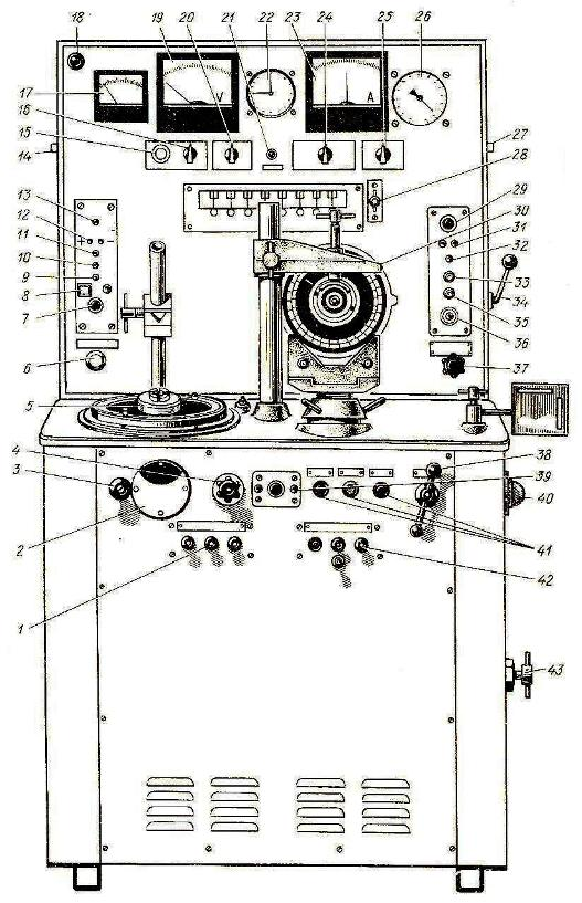 схема расположения приборов на