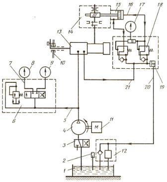 Схема стенда КИ-4896М для