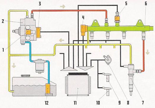 схема топливной аппаратуры Common Rail
