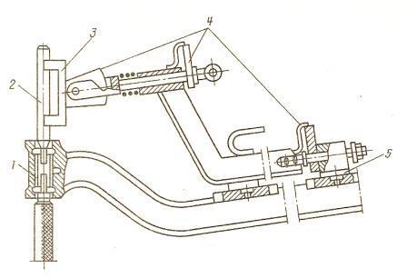 Схема установки приспособления