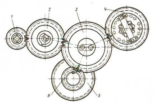 Схема установки шестерен газораспределения для тракторов МТЗ-100, МТЗ-102