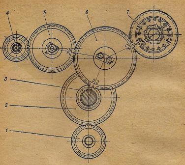 Схема установки шестерен
