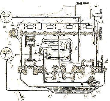 Перепускной клапан ТНВД МТЗ Д-245