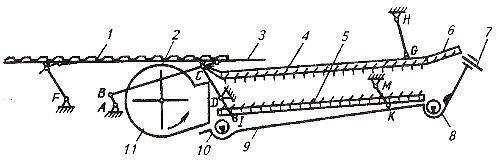 Схема воздушно-решётной очистки